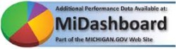 Additional performance data available at MiDashboard. Part of the michigan.gov website.